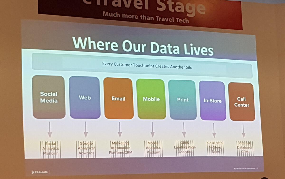 Motivace k datové orchestraci a kompletaci informací o zákazníkovi